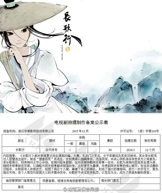 Chang Ge Xin